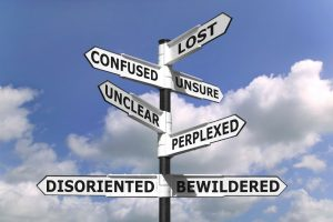 photo of signposts indicating confusion for post options for publishing your book